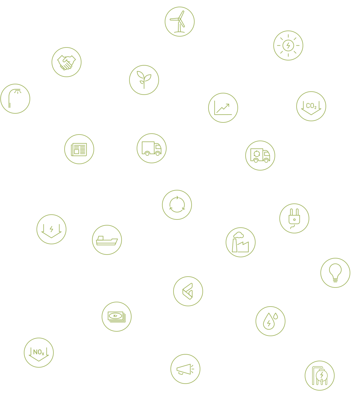 Gronfond-kommunikationsplatform_08
