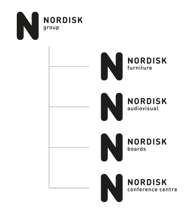 Nordisk-visuel-identitet_logoer
